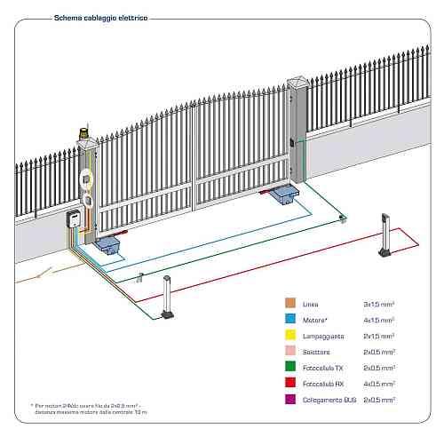 Schema Collegamento Orologio Elettromeccanico : Cancello elettrico ante battente